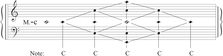 Esagramma di Wu Dao-Gong