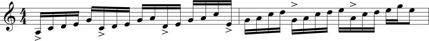 Una frase poliritmica costruita sulla scala pentatonica