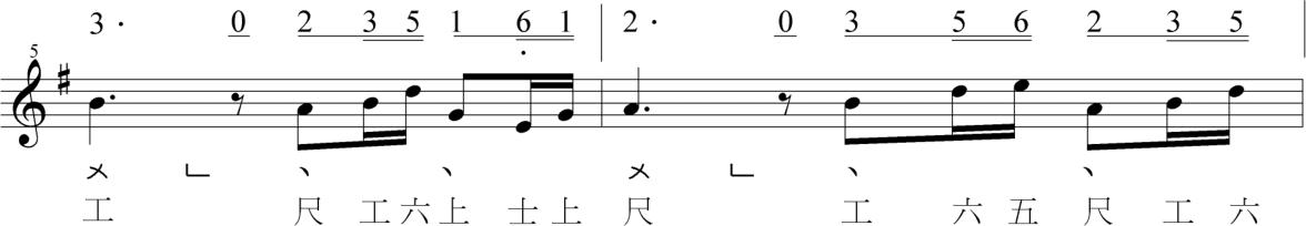 Jianpu, pentagramma, Gongche