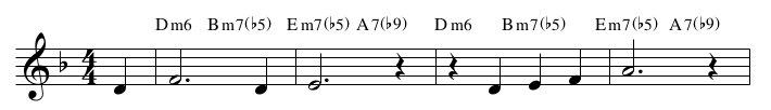 due accordi derivati dalla scala minore melodica