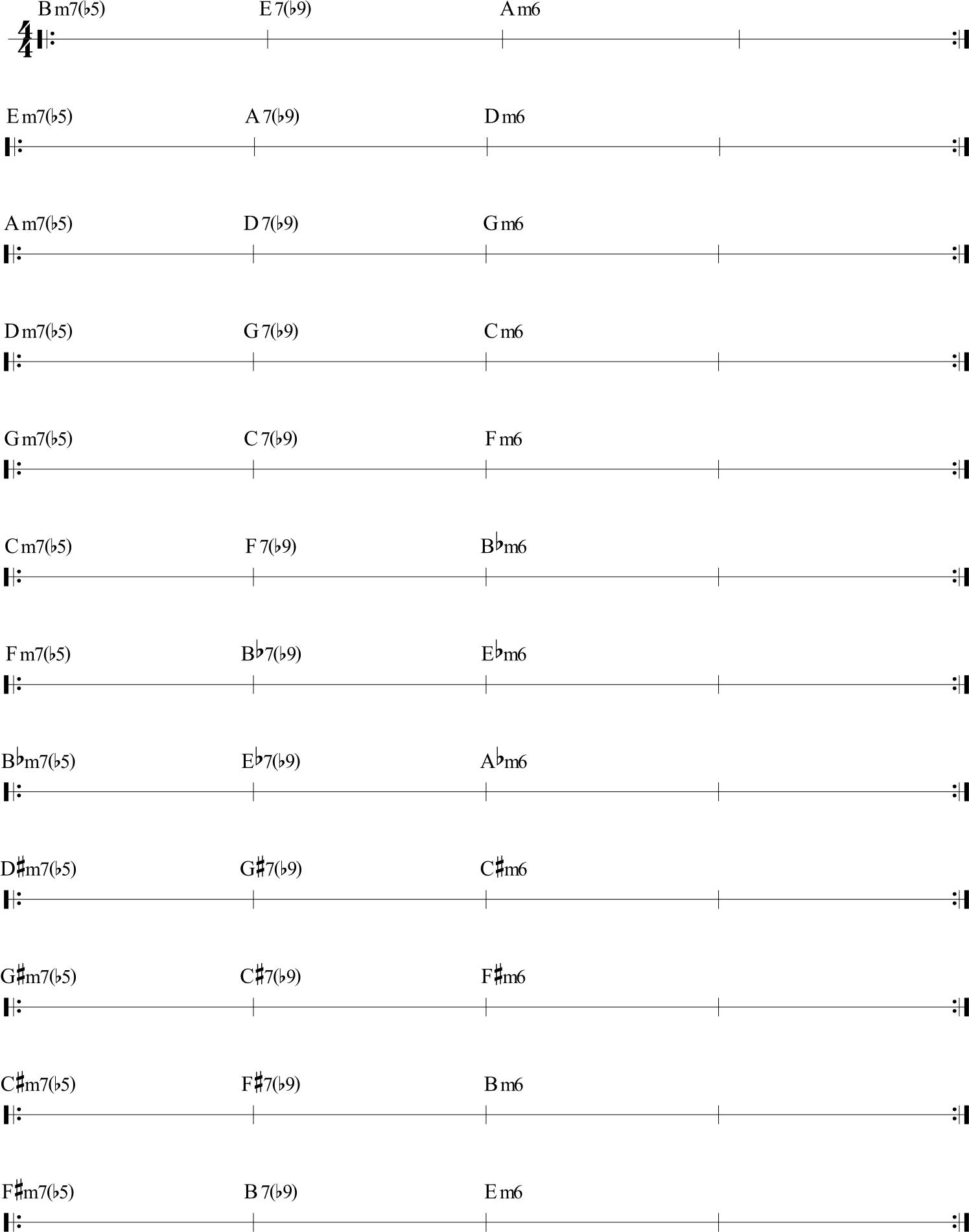 lo schema della cadenza II V I minore in dodici tonalità