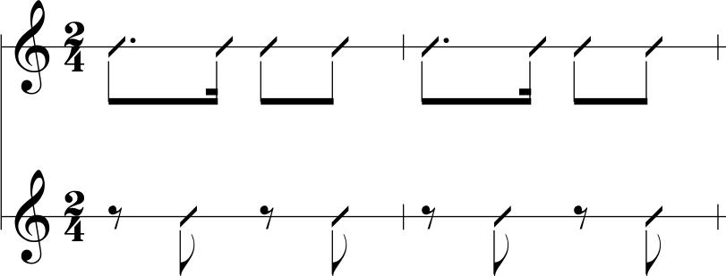 Un classico esempio del ritmo di baiao